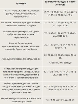 Благоприятный период для нежных романтич.талисманы и обереги камни-талисманы славянские обереги талисманы удачи талисманы для денег.